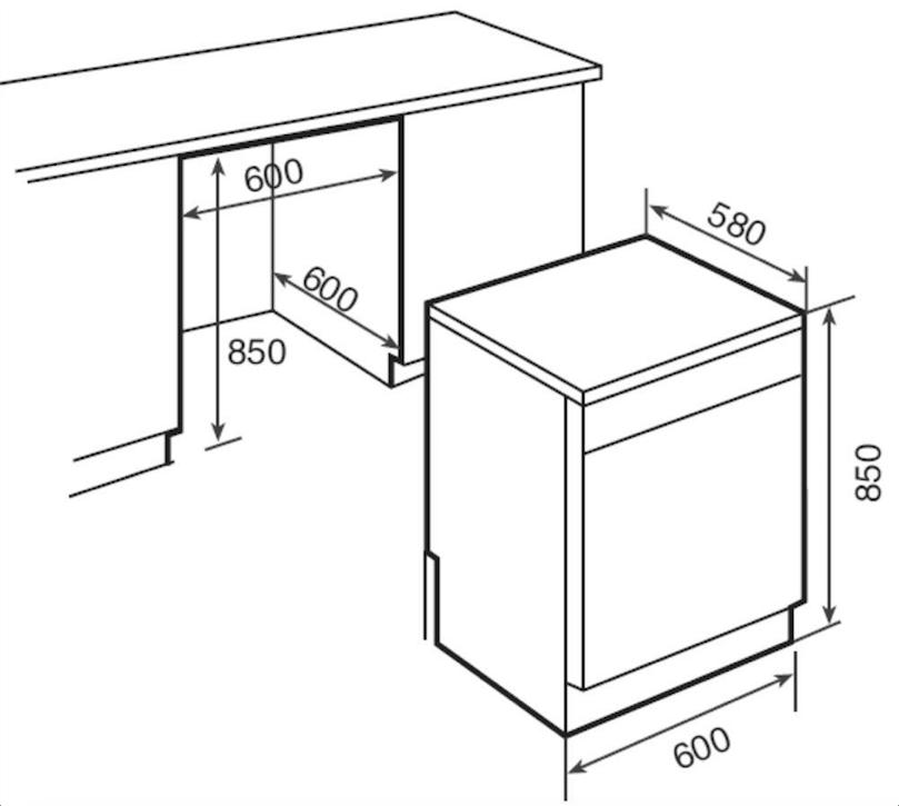 ▷ Medidas de lavavajillas estándar | Blog Hnos. Pérez