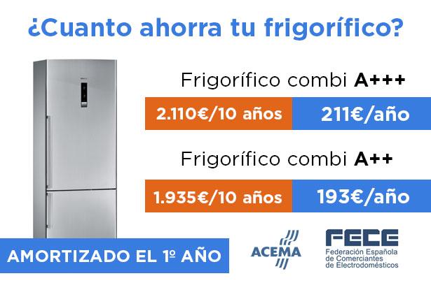 frigorifico combinado