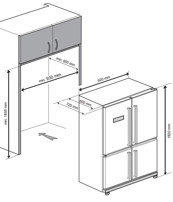 Medidas frigorifico americano blog de electrodom sticos for Medidas de lavavajillas