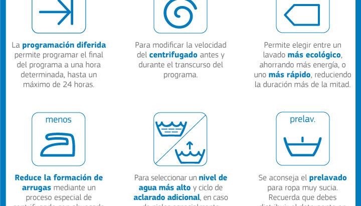 simbolos de una lavadora